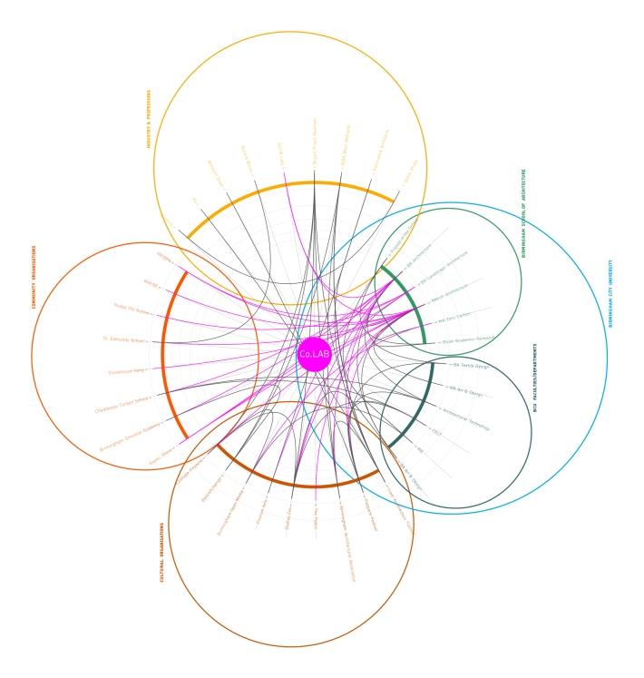 networks-basic