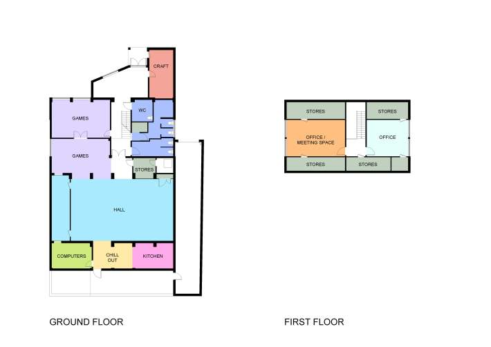 Existing Space Usage