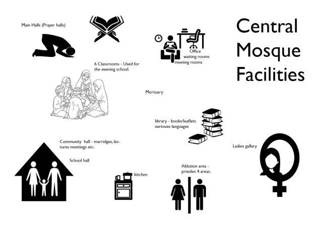 Anila Safeer // Birmingham Central mosque
