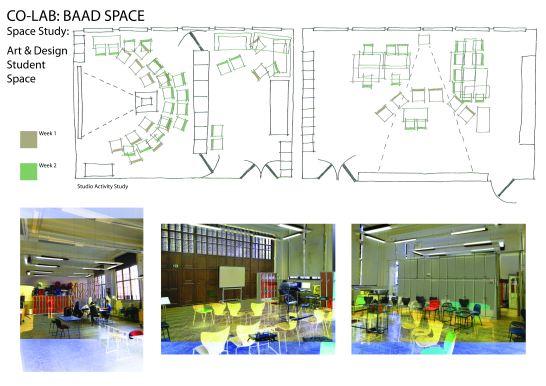 Damion Allport//Art &Design Studio Study