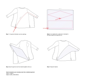 How to make a garment