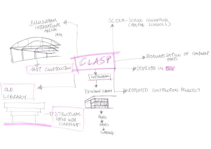 Bhx mod soc map glossary clasp birmingham cob claspg ccuart Images