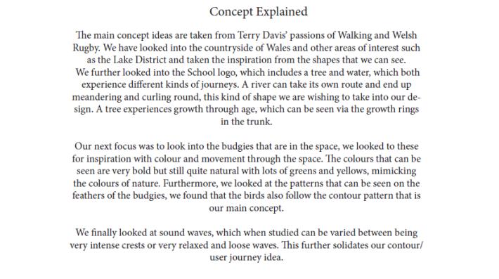 Concept Explained