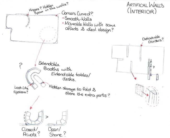 Interior & Space Arrangement Ideas