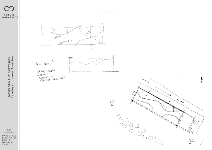 DEVELOPMENT SKETCHES DEVELOPED