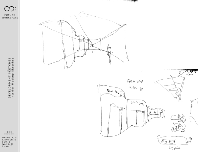 DEVELOPMENT SKETCHES INTERIOR