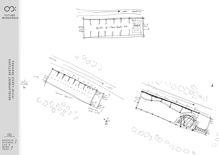 DEVELOPMENT SKETCHES LAYOUT