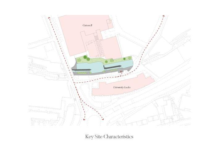 Key site charctheristics.jpg