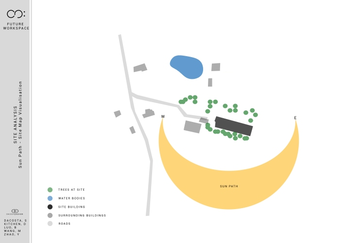 SITE ANALYSIS MAP DIAGRAM